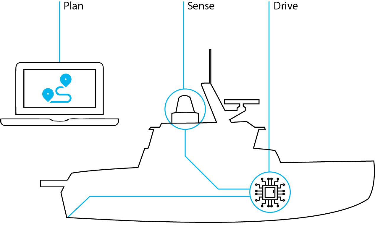 Manta-DroneKit-Icono